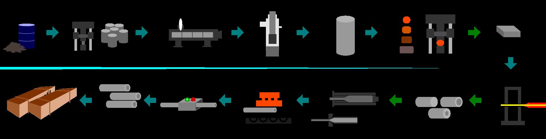 titanium tube process